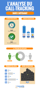 infographie-artisanat
